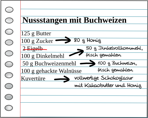 Nussstangen-Umwandlung: Vergleich Originalrezept