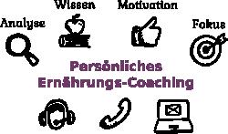 Persönliches Ernährungs-Coaching title=